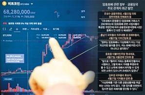 은행, 암호화폐 거래소 대주주까지 현미경 검증…'빅4'도 사정권