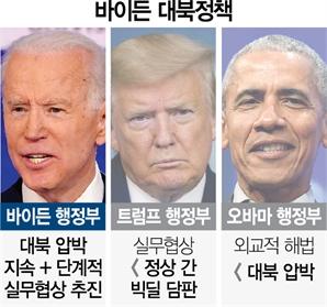 [바이든 대북정책]文 입장 반영됐지만...'강경모드'