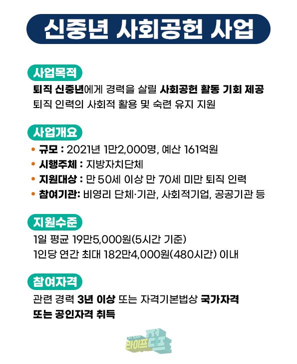 은퇴 후 경력 살려 사회공헌사업 참여해 인생 2막 보람 찾은 5060 신중년들