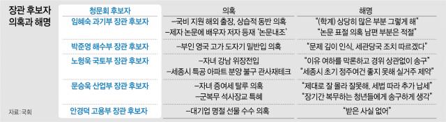 임혜숙 '제자 논문에 남편 등재 적절'...與도 '겸허하라' 질책