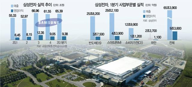 포브스가 한국을 '세계 경제의 풍향계'로 지목한 이유는?