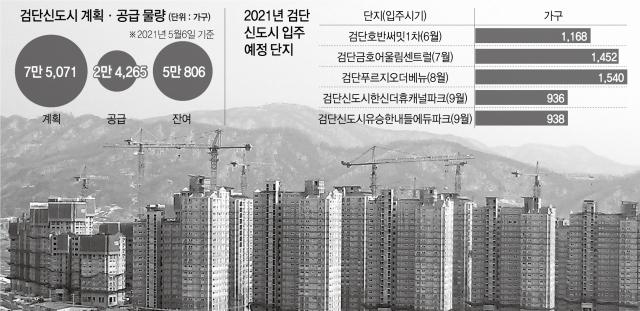 검단…옆 동네까지 8.7만가구 '분양 폭탄' 대기
