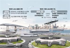 """""""글로벌 1,700조 시장 잡자""""…'UAM 드림팀' 속도내는 현대차"""