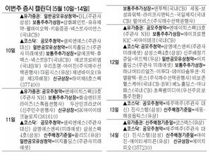 [이번주 증시 캘린더] SKIET 11일 '따상' 직행하나...제주맥주·스팩 등 공모 대기
