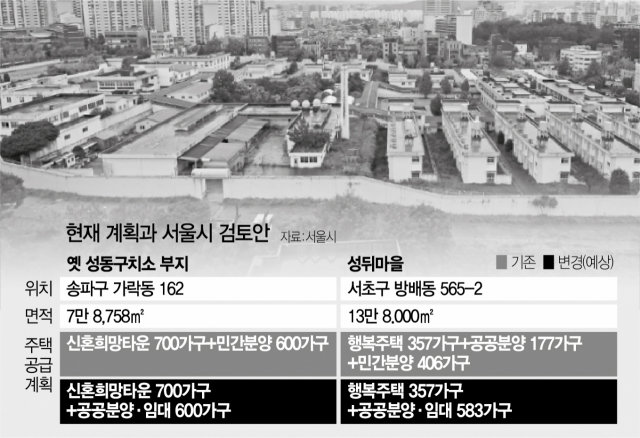 [단독] 알짜 '옛 성동구치소'도…민간분양 '0' 되나