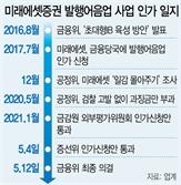 미래에셋, '숙원' 발행어음업 진출…低利조달 길 열려