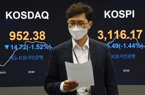 [마감시황] 美 인플레 공포에 코스피, 1.25% 하락한 3,120선 마감
