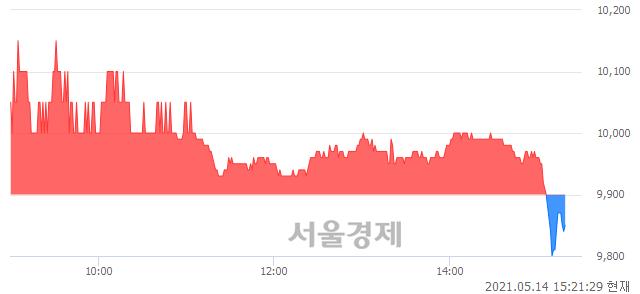 <코>조이시티, 매도잔량 314% 급증
