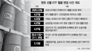 """""""왜 맘대로 운용하냐"""" 원유개미들 소송 '완패'"""