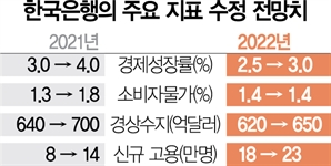 """'연내 금리인상' 말꺼낸 이주열 """"긴축지연땐 부작용"""""""