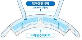 인천국제공항 1여객터미널 입국장 면세점 7개월 만에 영업재개