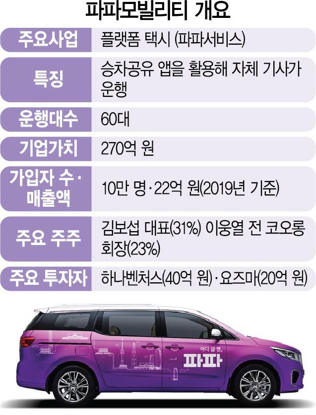[시그널] 코오롱 퇴진 3년만에...이웅열, 벤처투자자로 돌아왔다