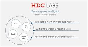 HDC아이콘트롤스, HDC 아이서비스와 흡수합병…AIoT 플랫폼 기업으로
