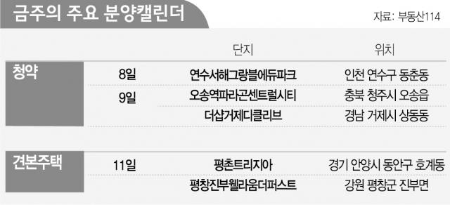 [분양캘린더] 인천 연수 등서 8,032가구 분양...서울은 '0'