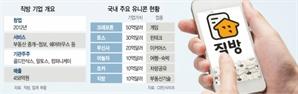 '국민 부동산앱' 직방, 국내 12번째 유니콘 됐다