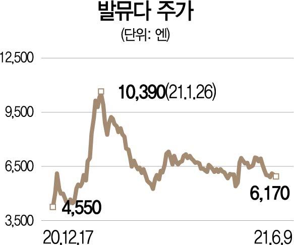 [글로벌핫스톡] ''소형 가전의 애플' 발뮤다, 해외영토 넓히며 고성장