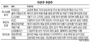[이번주 추천주]솔루스첨단소재·KCC 등 실적 성장株에 주목