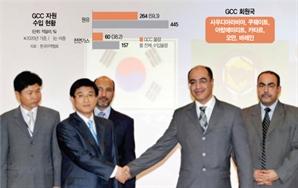 GCC와 직접 협상 쉽잖아…'UAE 교두보'로 FTA 확대 나선다