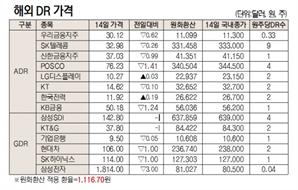 [표]해외 DR 가격(6월 14일)