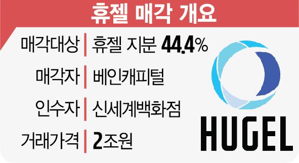 [단독] 정유경의 신세계百, 2조원에 '휴젤' 품는다
