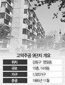 고덕주공9 안전진단 최종 탈락…목동5 등 재건축 '빨간불'