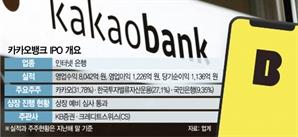 [시그널] 'IPO 대어' 카뱅도 예심통과...40조 vs 15조 몸값에 흥행 달려