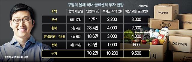 김범석 해외공략 올인, 국내선 물류 투자 확대…이커머스 보폭 넓히는 쿠팡