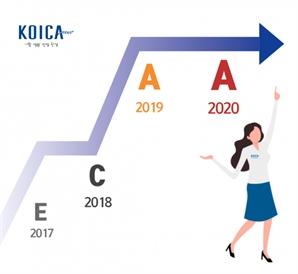 코이카, 공공기관 경영실적 평가 2년 연속 A등급