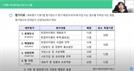 한국외대 캠퍼스타운, 창업교육 본격 시작