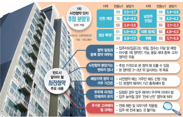 10년 '전세살이' 해야 신도시 입주…이럴땐 '청약 무효'