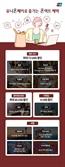 유니온페이, 해외 69개 온라인 가맹점 결제 시 즉시 할인 이벤트