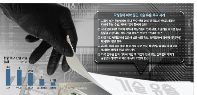 [단독]구매 미끼로 신소재 샘플 낚고…리서치社에 '기술 빼오라' 거액 베팅도