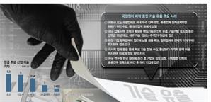국정원도 놀랐다...'유령업체'까지 등장한 韓기업 기술유출 백태