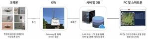 노후 시설물 안전진단 모니터링 플랫폼 '크랙가디언', TIPS 프로그램 선정