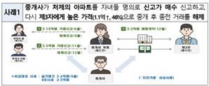 '신고가 거래→취소' 실거래가 띄우기…12건 적발했다