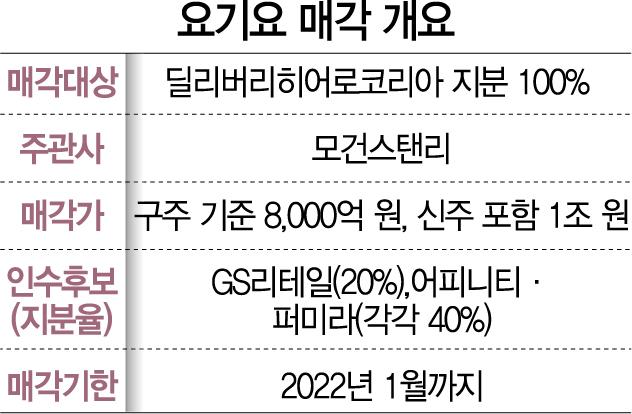 [시그널] 요기요 매각 가격 껑충…GS연합 '1조에 사겠다'