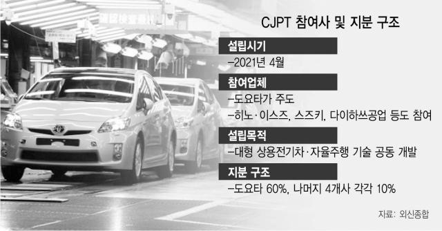 '상용 전기차 주도권 쥔다'…스즈키·다이하쓰도 '사무라이 연합' 합류