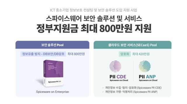 스파이스웨어, ICT 중소기업 보안 솔루션 지원사업 공급기업 선정