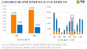 8월 전국서 2만여 가구 입주…수도권 물량은 1만 5,556가구
