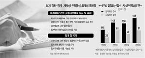 """기업 재량권 커녕…난해한 기준에 """"자칫 분식회계 될라"""" 노심초사"""