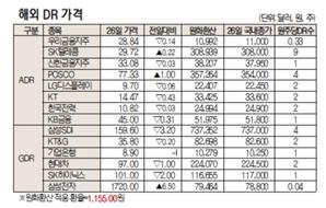 [표]해외 DR 가격(7월 26일)