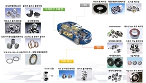 베어링산업 고도화 거점 부상하는 경북 북부권