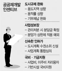 '재개발·재건축 '공공' 만나니 속도나요'…신설1·망우1구역 '초스피드'