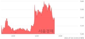 <코>희림, 매도잔량 423% 급증