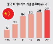 中 매장 한달 새 10곳 더…'파바' 해외영토 확장
