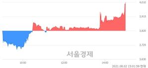 <유>이엔플러스, 매수잔량 319% 급증