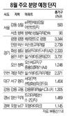 서울 로또 '고덕 강일' 관심…광명·안양 등 매머드 단지 선봬