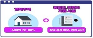 서울 용산·부산초량 등 7곳에 창업가, 中企근로자 위한 임대주택 추진