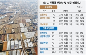"""""""쭉 살아야 거주기간 인정""""…4일 사전청약 일반분양 '포인트 5'"""