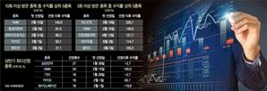 '1% 고수'가 찜한 주식, 수익률 20%…동학개미 월 '100만 클릭'